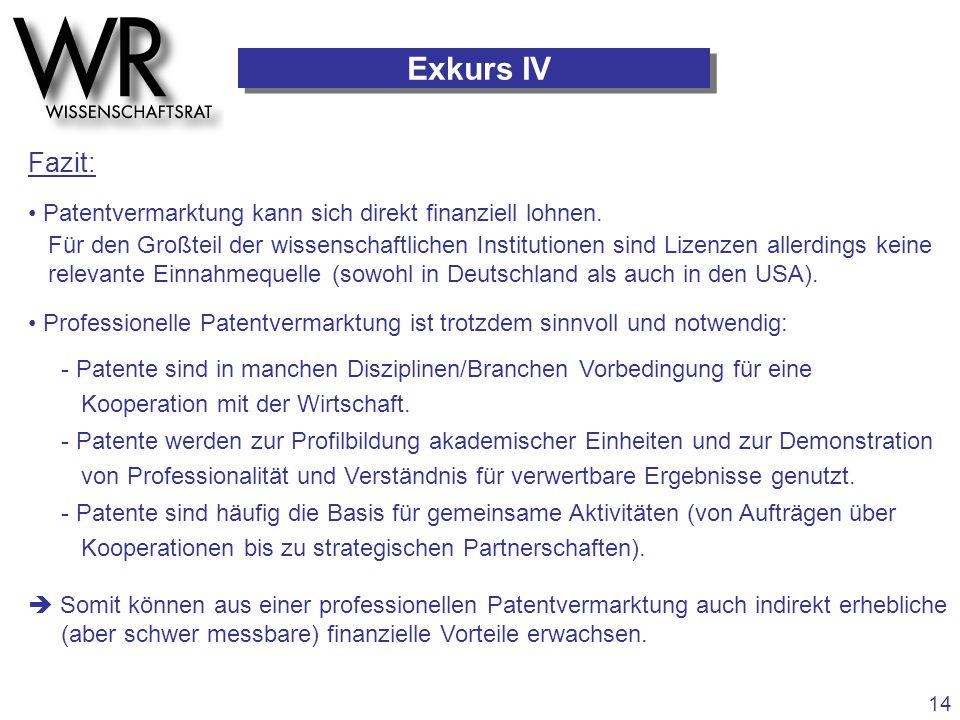 Exkurs IV Fazit: • Patentvermarktung kann sich direkt finanziell lohnen. Für den Großteil der wissenschaftlichen Institutionen sind Lizenzen allerding