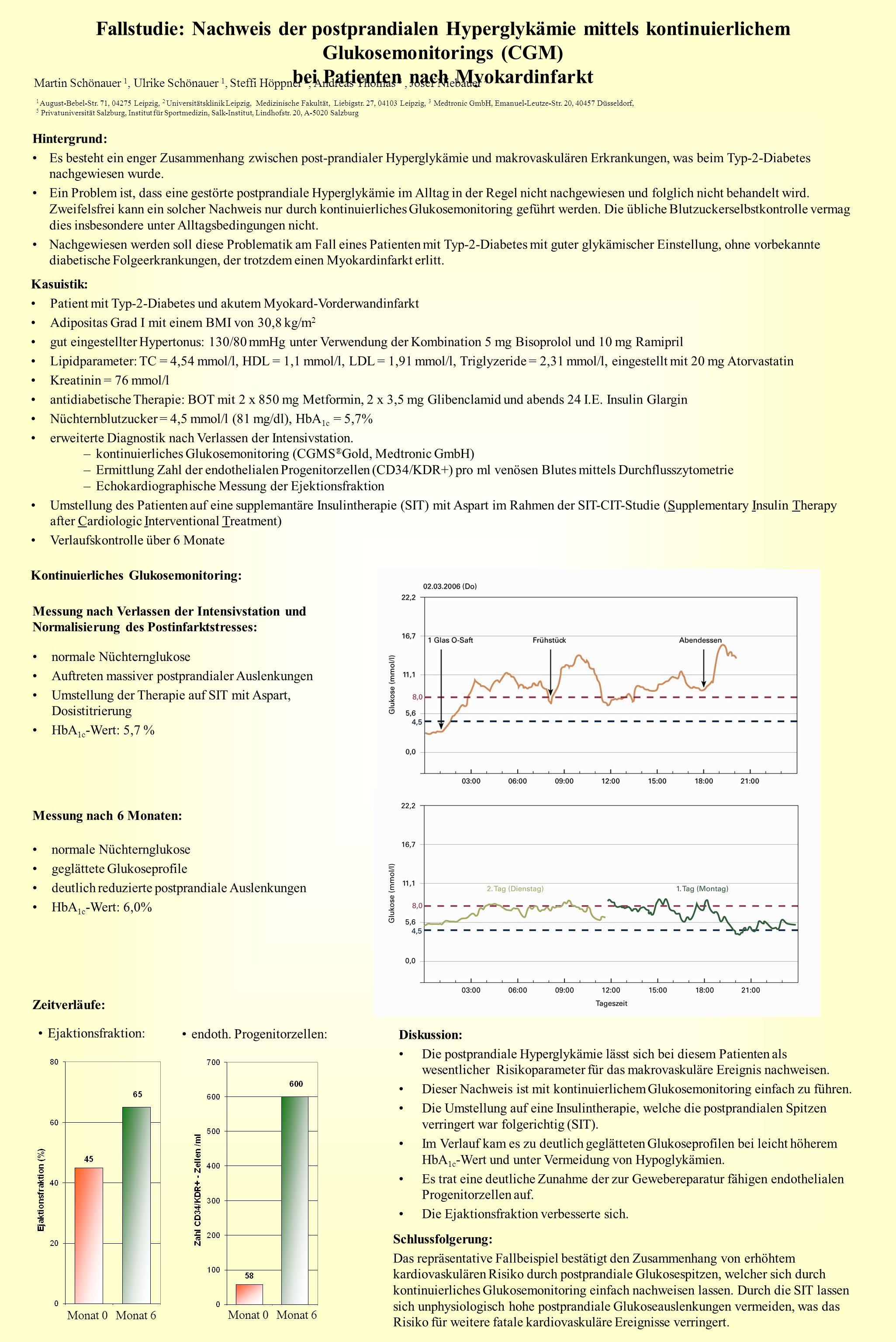 Fallstudie: Nachweis der postprandialen Hyperglykämie mittels kontinuierlichem Glukosemonitorings (CGM) bei Patienten nach Myokardinfarkt Martin Schön