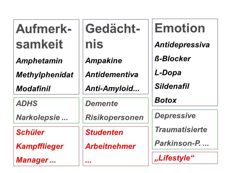 Aufmerk- samkeit Amphetamin Methylphenidat Modafinil Gedächt- nis Ampakine Antidementiva Anti-Amyloid... Emotion Antidepressiva ß-Blocker L-Dopa Silde