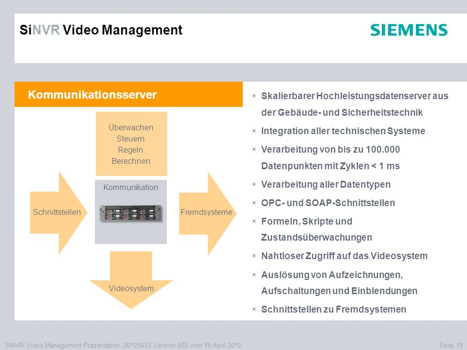 SiNVR Video Management Präsentation, 20120413 Version 005 vom 19.April 2012Seite 19 Kommunikationsserver  Skalierbarer Hochleistungsdatenserver aus d