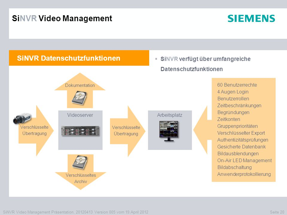 SiNVR Video Management Präsentation, 20120413 Version 005 vom 19.April 2012Seite 20 SiNVR Datenschutzfunktionen SiNVR Video Management Dokumentation 6