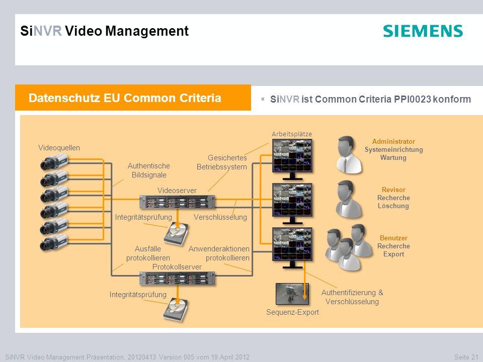SiNVR Video Management Präsentation, 20120413 Version 005 vom 19.April 2012Seite 21 Datenschutz EU Common Criteria  SiNVR ist Common Criteria PPI0023