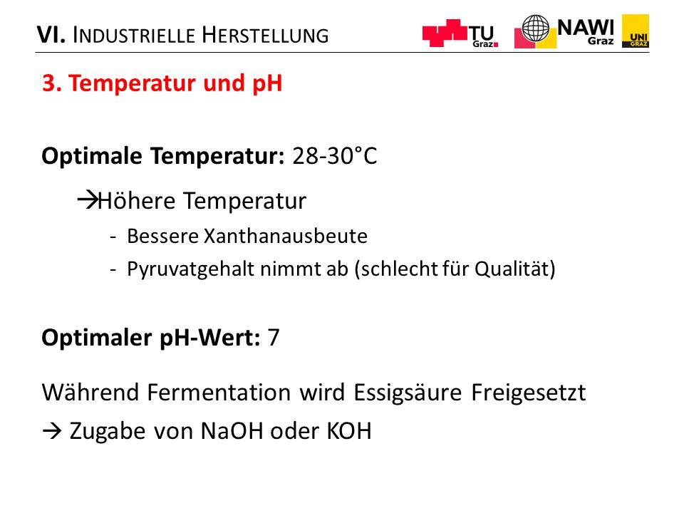 VI. I NDUSTRIELLE H ERSTELLUNG 3. Temperatur und pH Optimale Temperatur: 28-30°C  Höhere Temperatur -Bessere Xanthanausbeute -Pyruvatgehalt nimmt ab
