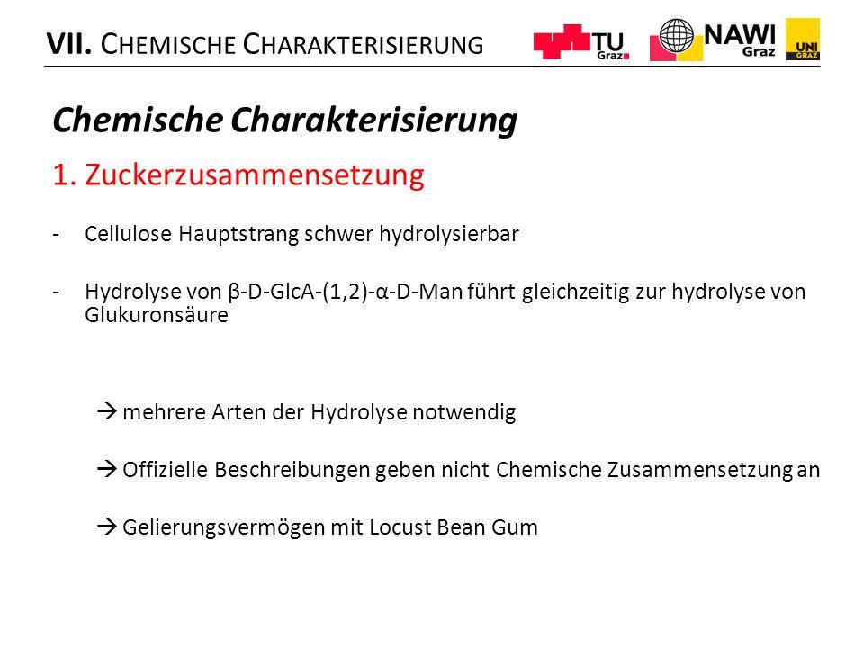Chemische Charakterisierung 1.