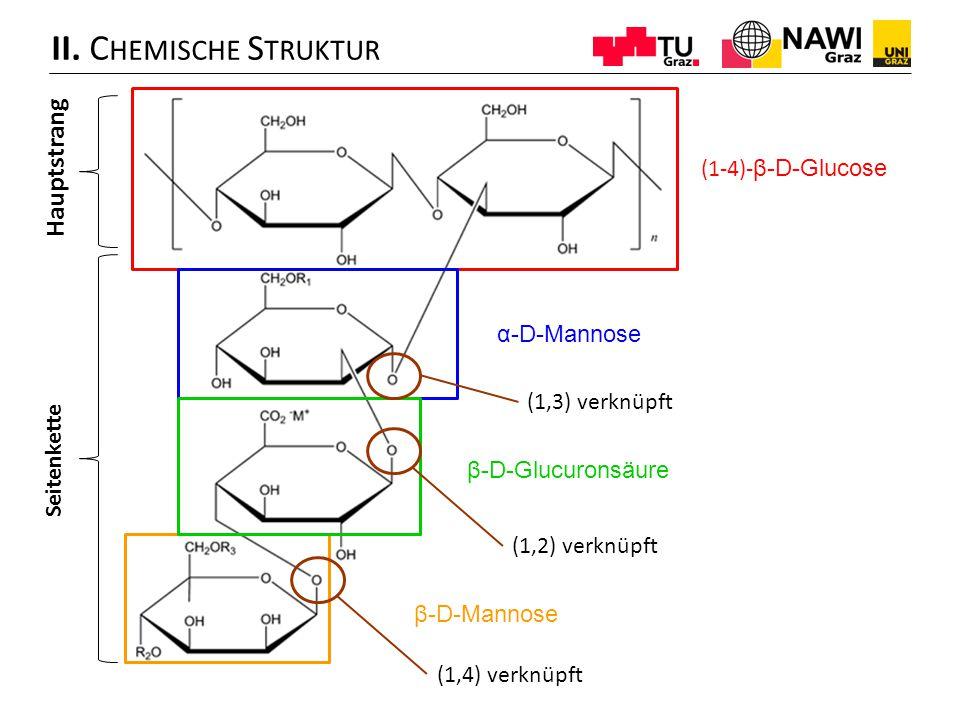 II. C HEMISCHE S TRUKTUR Hauptstrang Seitenkette (1-4)- β-D-Glucose α-D-Mannose β-D-Glucuronsäure β-D-Mannose (1,3) verknüpft (1,2) verknüpft (1,4) ve