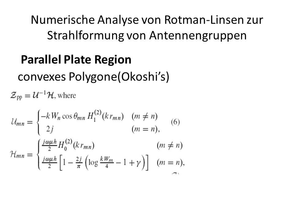 Numerische Analyse von Rotman-Linsen zur Strahlformung von Antennengruppen Parallel Plate Region convexes Polygone(Okoshi's)