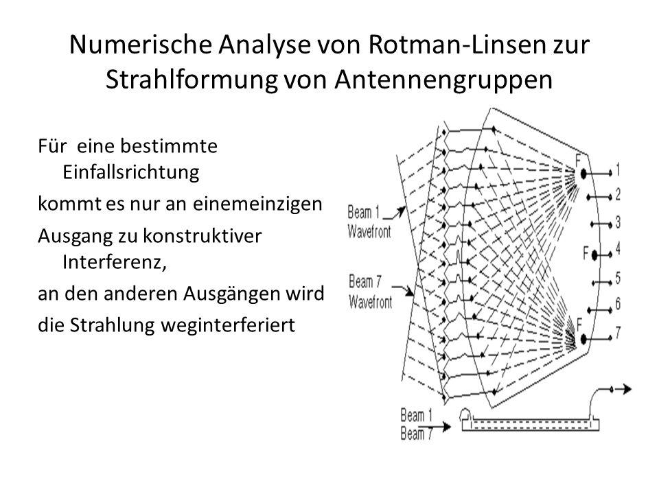 Numerische Analyse von Rotman-Linsen zur Strahlformung von Antennengruppen Für eine bestimmte Einfallsrichtung kommt es nur an einemeinzigen Ausgang zu konstruktiver Interferenz, an den anderen Ausgängen wird die Strahlung weginterferiert