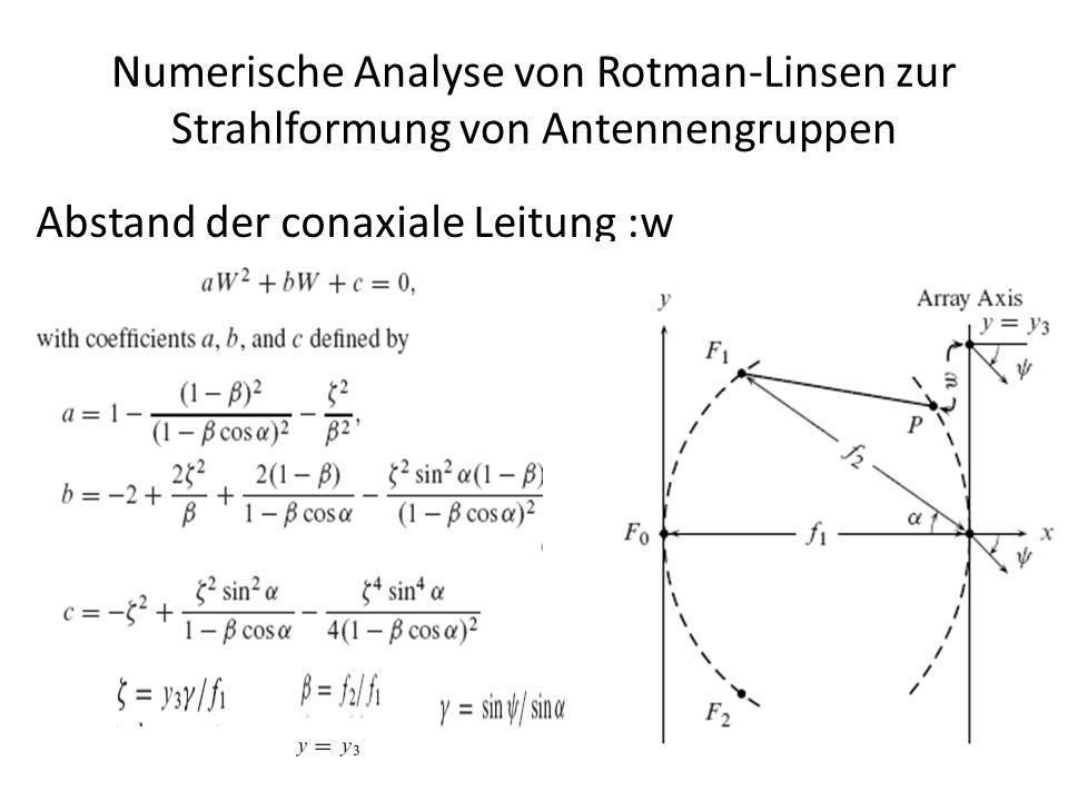 Numerische Analyse von Rotman-Linsen zur Strahlformung von Antennengruppen Abstand der conaxiale Leitung :w
