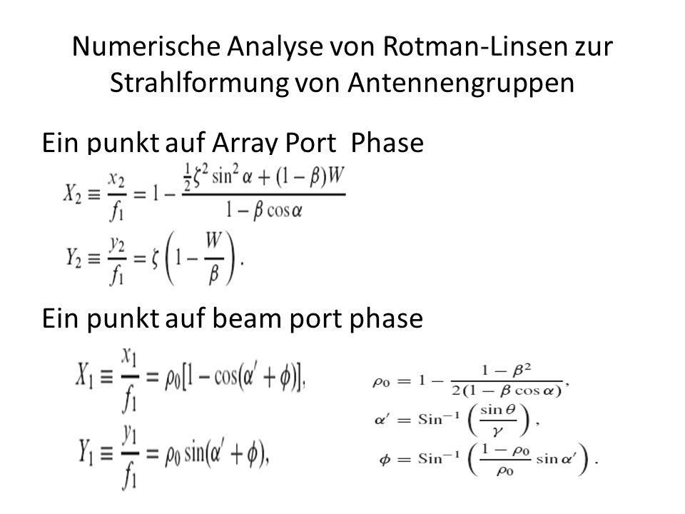 Numerische Analyse von Rotman-Linsen zur Strahlformung von Antennengruppen Ein punkt auf Array Port Phase Ein punkt auf beam port phase