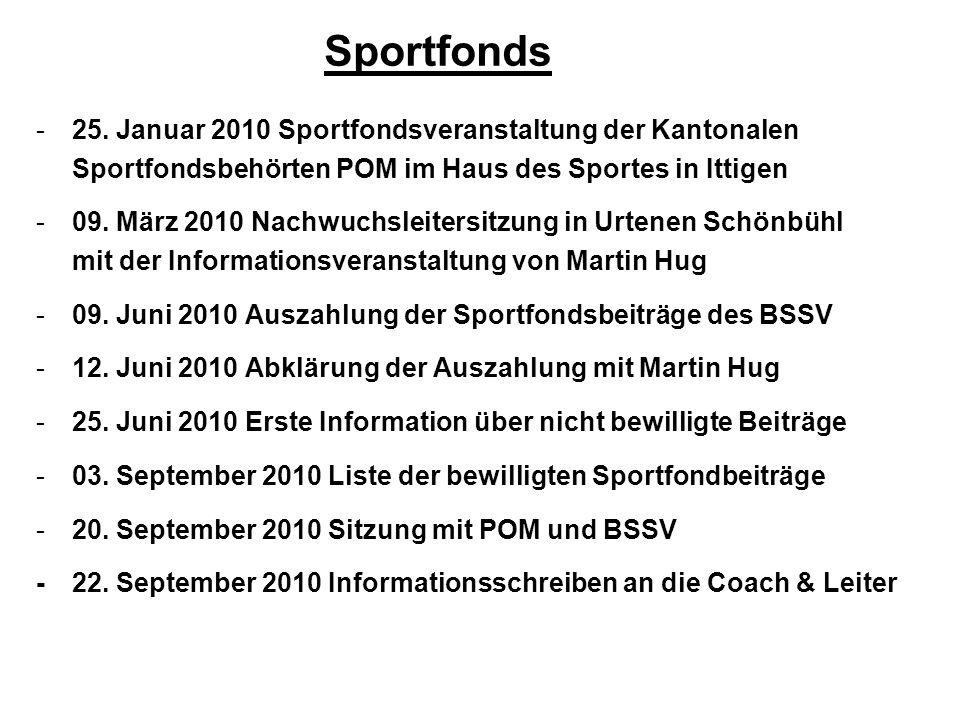 Sportfonds -25. Januar 2010 Sportfondsveranstaltung der Kantonalen Sportfondsbehörten POM im Haus des Sportes in Ittigen -09. März 2010 Nachwuchsleite