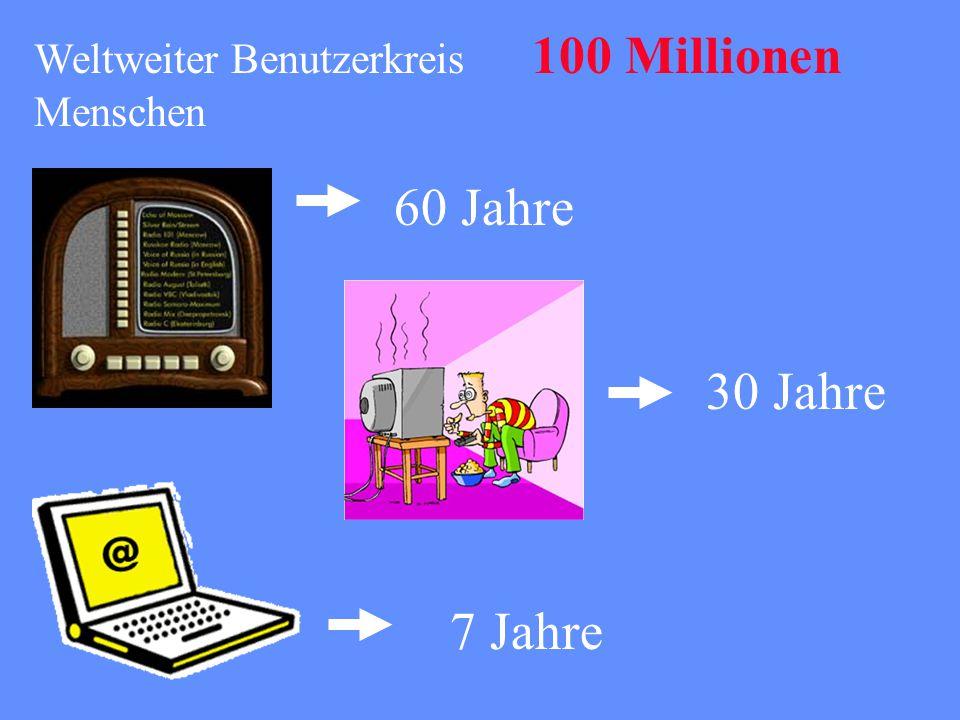 Weltweiter Benutzerkreis 100 Millionen Menschen 60 Jahre 30 Jahre 7 Jahre