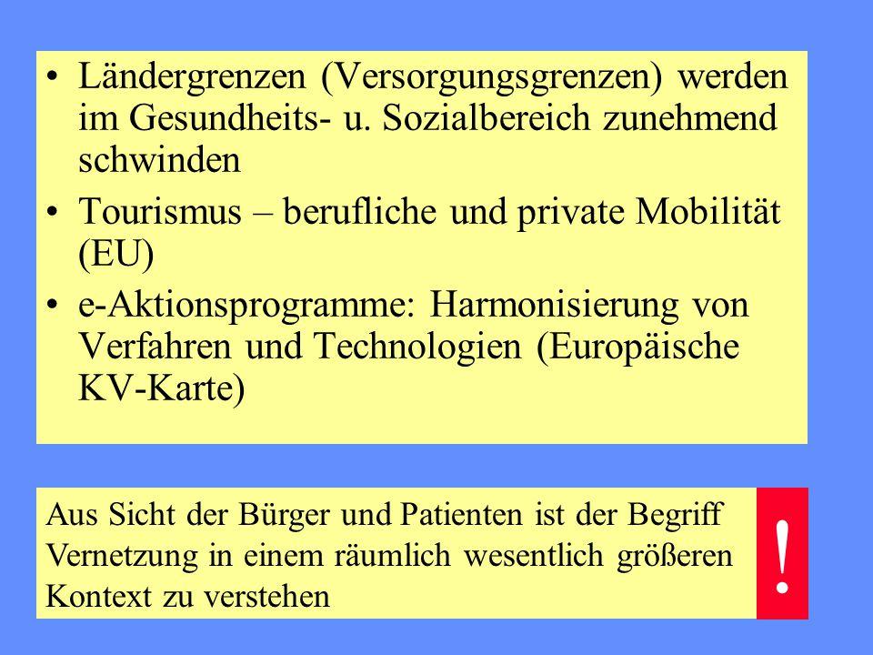 •Ländergrenzen (Versorgungsgrenzen) werden im Gesundheits- u.