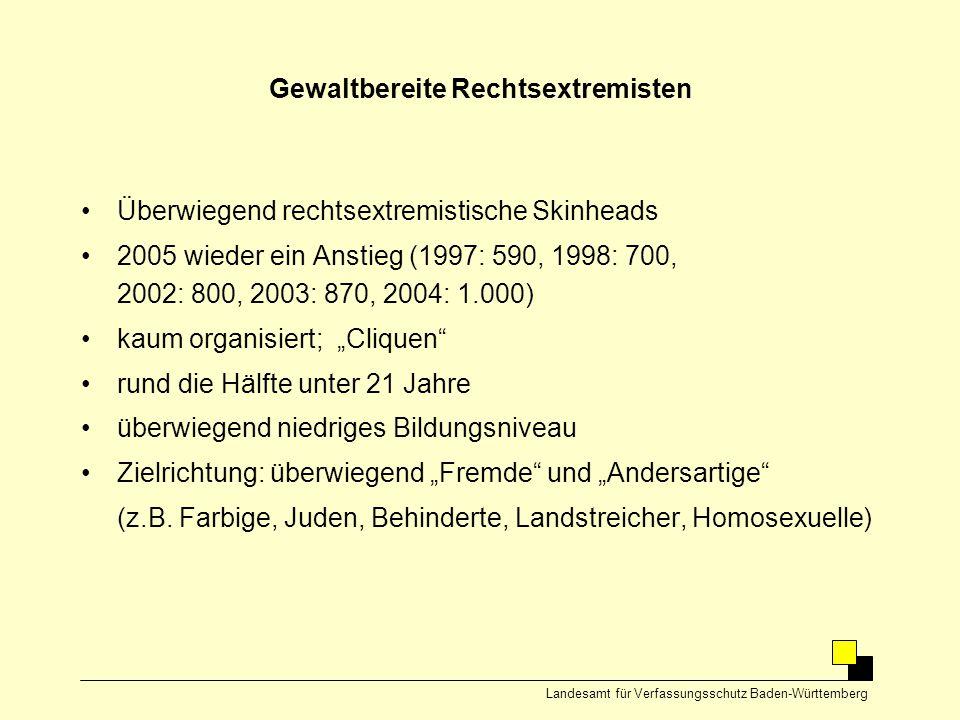 Gewaltbereite Rechtsextremisten •Überwiegend rechtsextremistische Skinheads •2005 wieder ein Anstieg (1997: 590, 1998: 700, 2002: 800, 2003: 870, 2004