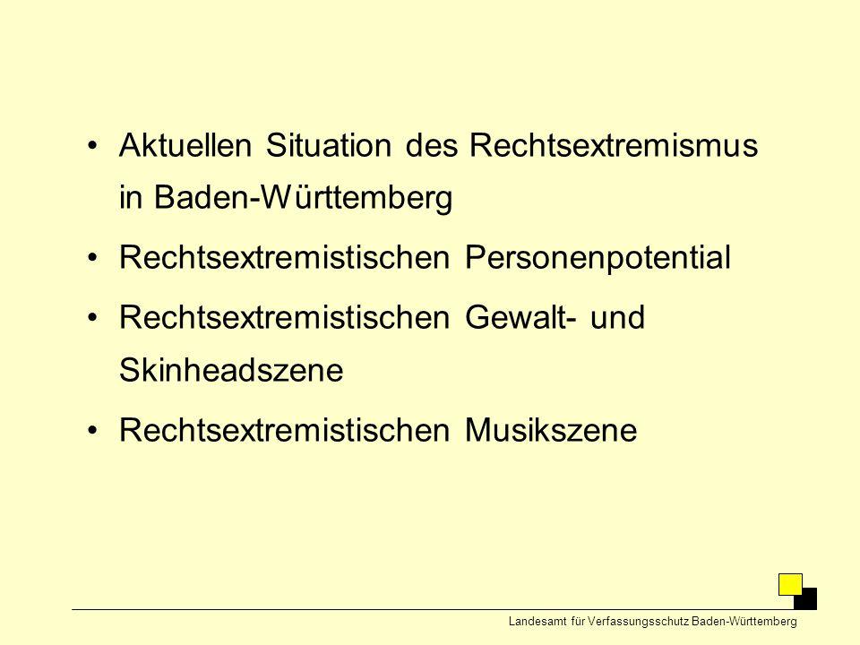 •Aktuellen Situation des Rechtsextremismus in Baden-Württemberg •Rechtsextremistischen Personenpotential •Rechtsextremistischen Gewalt- und Skinheadsz