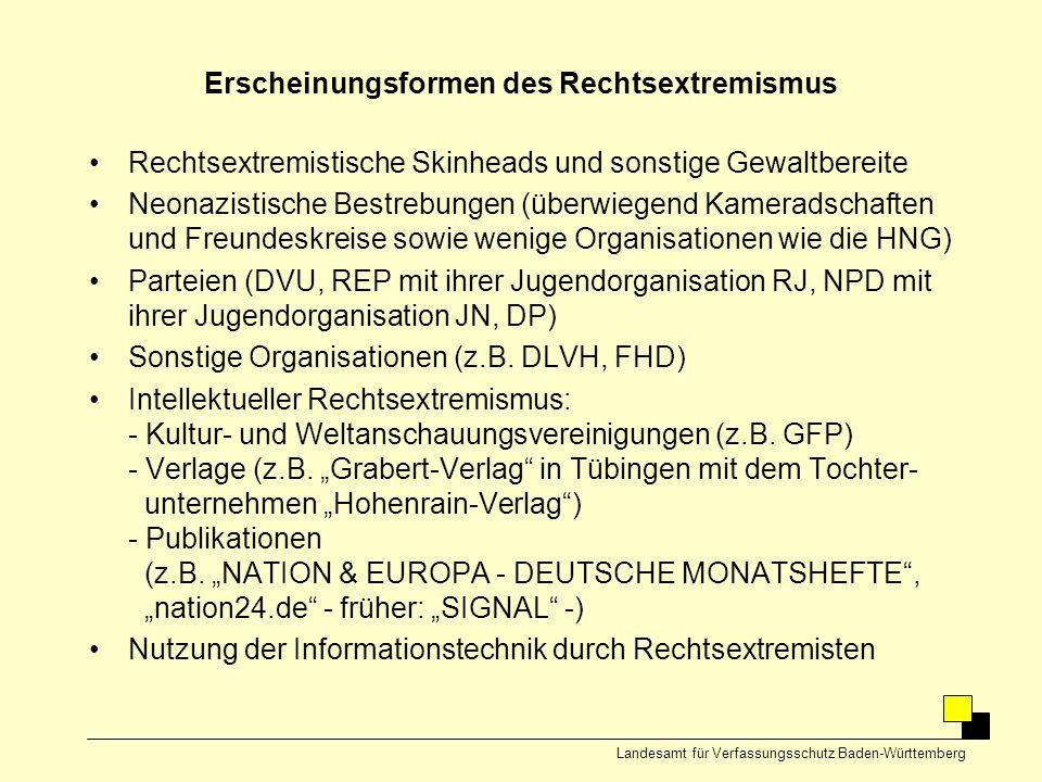 Schwerpunkte der rechtsextremistischen Skinheadszene in Baden-Württemberg nach Wohnorten...