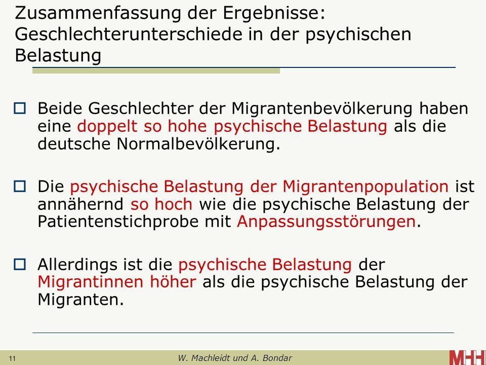 11 W.Machleidt und A.