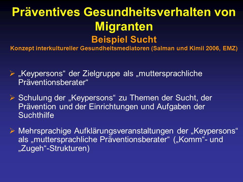 """Präventives Gesundheitsverhalten von Migranten Beispiel Sucht Konzept interkultureller Gesundheitsmediatoren (Salman und Kimil 2006, EMZ)  """"Keypersons der Zielgruppe als """"muttersprachliche Präventionsberater  Schulung der """"Keypersons zu Themen der Sucht, der Prävention und der Einrichtungen und Aufgaben der Suchthilfe  Mehrsprachige Aufklärungsveranstaltungen der """"Keypersons als """"muttersprachliche Präventionsberater (""""Komm - und """"Zugeh -Strukturen)"""