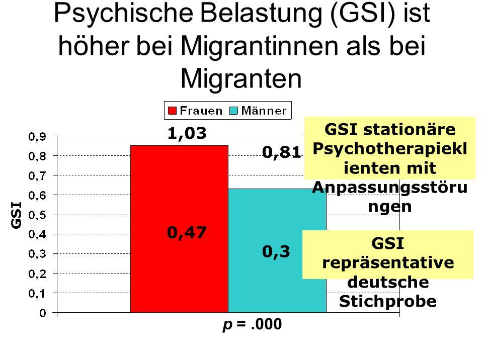 IA-Studie Hannover (Bartusch, Elgeti, Zeigenbein, Machleidt 2008) Dauer zwischen Ersterkrankung und Erstkontakt p=0,01 7,6 4,4 Durschschnitt (Jahre)