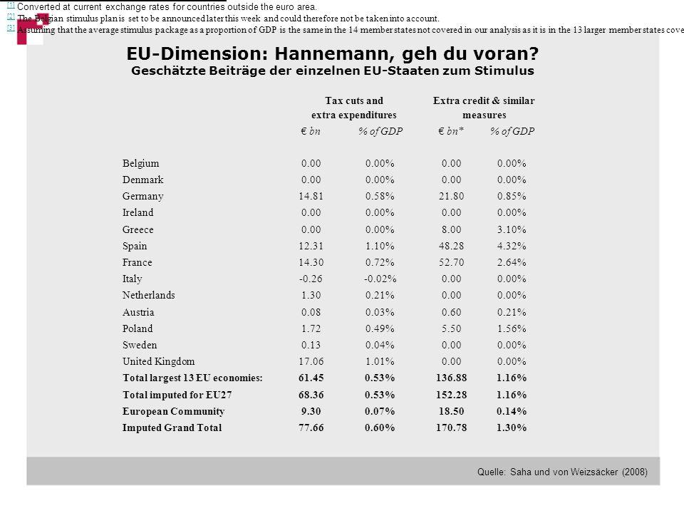 EU-Dimension: Hannemann, geh du voran.