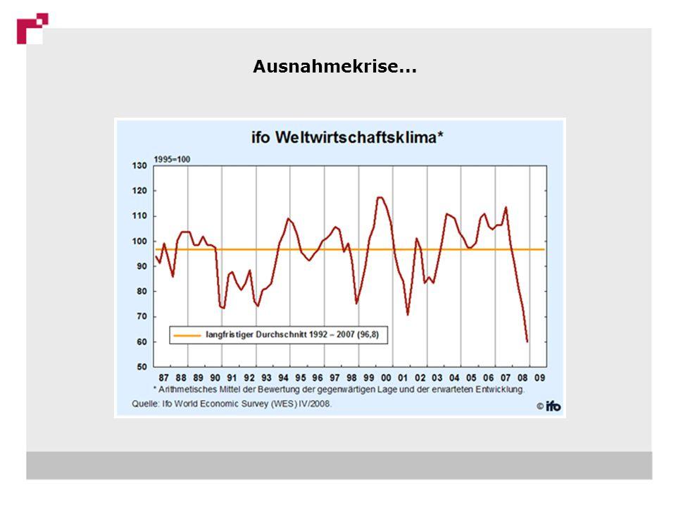 Bruegel-Vorschlag  Fiskalischer Impuls: 1 Prozent BIP europaweit für 2009 harmonisierte Mehrwertsteuersenkung um einen Prozentpunkt zusätzlich länderspezifische Maßnahmen  Reformverpflichtung: Reformverpflichtung zur Kompensation von Defiziten oberhalb der Drei-Prozent-Grenze (beispielsweise Rentenreform) Kommission evaluiert Reformbeitrag zur fiskalischen Nachhaltigkeit Falls unzureichend: beschleunigtes Defizitverfahren (2010 statt 2012)  Schuldennotbremse: keine Emissionen Staatsanleihen zu Zinssätzen von mehr als 200 Basispunkten oberhalb der niedrigsten Eurozonen-Verzinsung