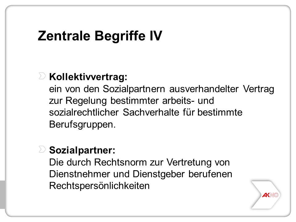 Zentrale Begriffe IV Kollektivvertrag: ein von den Sozialpartnern ausverhandelter Vertrag zur Regelung bestimmter arbeits- und sozialrechtlicher Sachv