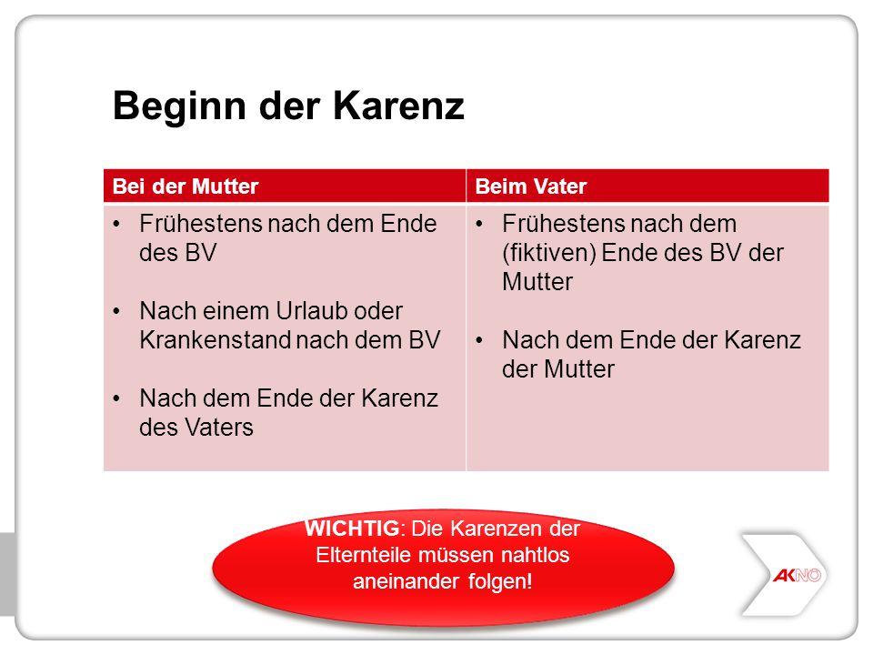 Beginn der Karenz Bei der MutterBeim Vater Frühestens nach dem Ende des BV Nach einem Urlaub oder Krankenstand nach dem BV Nach dem Ende der Karenz de