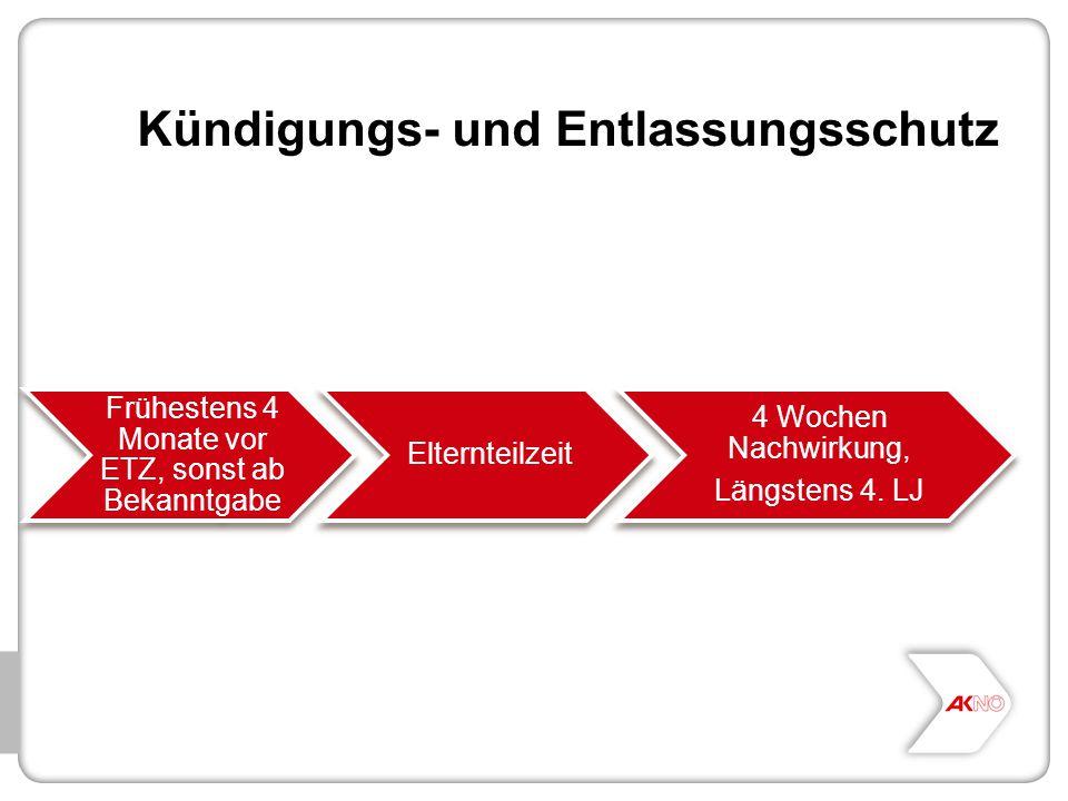 Kündigungs- und Entlassungsschutz Frühestens 4 Monate vor ETZ, sonst ab Bekanntgabe Elternteilzeit 4 Wochen Nachwirkung, Längstens 4. LJ
