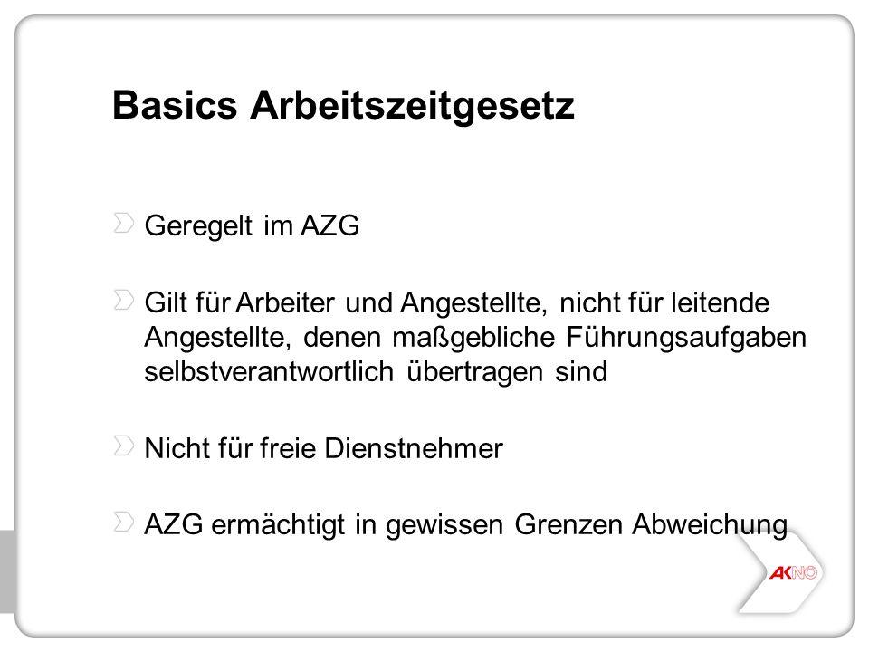 Basics Arbeitszeitgesetz Geregelt im AZG Gilt für Arbeiter und Angestellte, nicht für leitende Angestellte, denen maßgebliche Führungsaufgaben selbstv