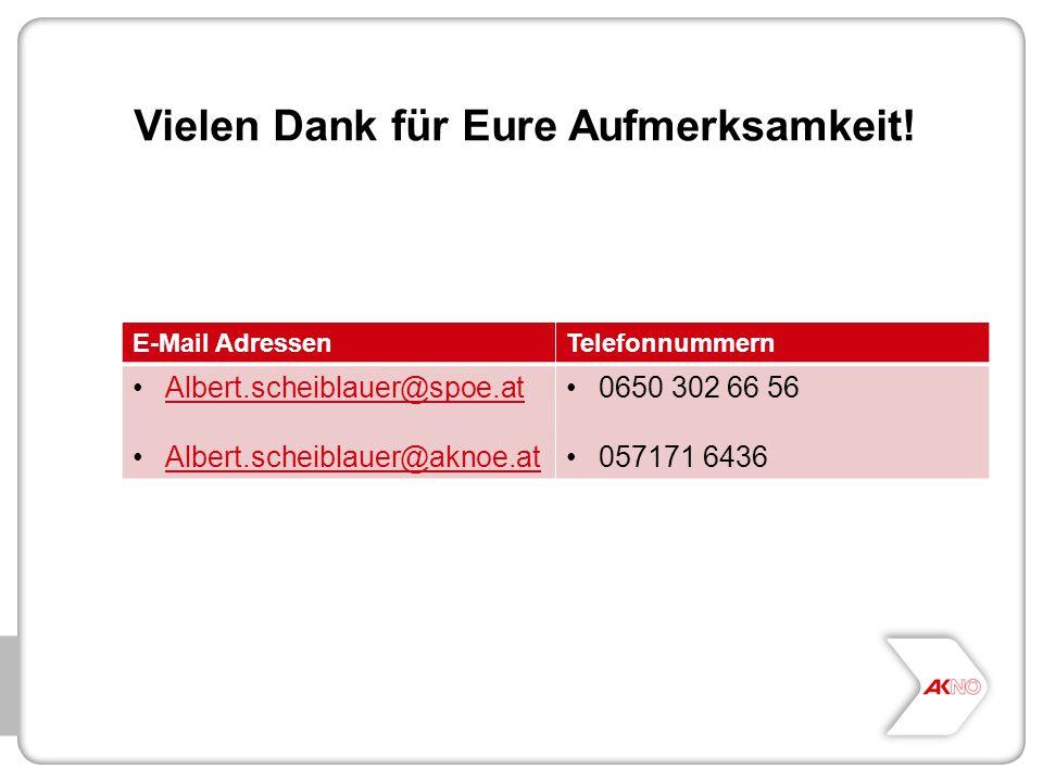 Vielen Dank für Eure Aufmerksamkeit! E-Mail AdressenTelefonnummern Albert.scheiblauer@spoe.at Albert.scheiblauer@aknoe.at 0650 302 66 56 057171 6436