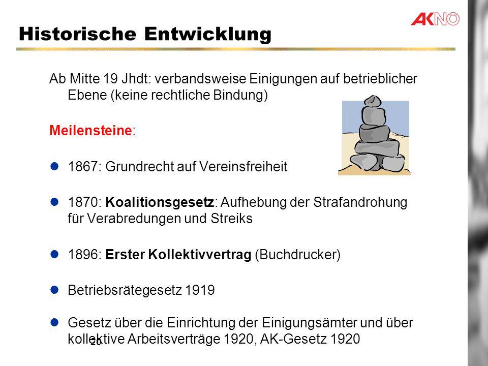 Historische Entwicklung Ab Mitte 19 Jhdt: verbandsweise Einigungen auf betrieblicher Ebene (keine rechtliche Bindung) Meilensteine: l1867: Grundrecht