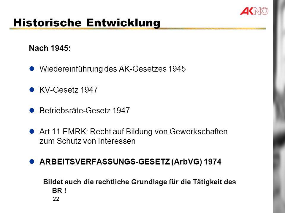 Nach 1945: lWiedereinführung des AK-Gesetzes 1945 lKV-Gesetz 1947 lBetriebsräte-Gesetz 1947 lArt 11 EMRK: Recht auf Bildung von Gewerkschaften zum Sch