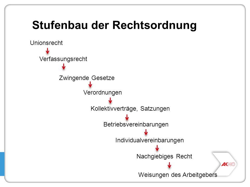 Kündigungs- und Entlassungsschutz Frühestens 4 Monate vor ETZ, sonst ab Bekanntgabe Elternteilzeit 4 Wochen Nachwirkung, Längstens 4.