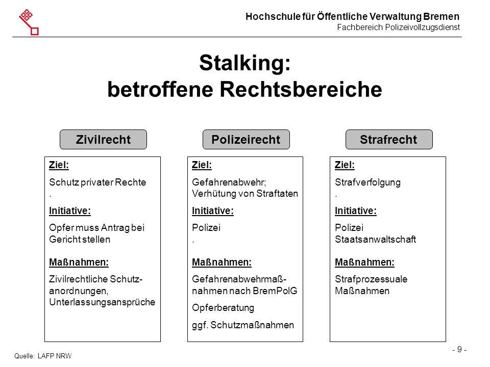 Hochschule für Öffentliche Verwaltung Bremen Fachbereich Polizeivollzugsdienst - 9 - Stalking: betroffene Rechtsbereiche ZivilrechtStrafrechtPolizeire