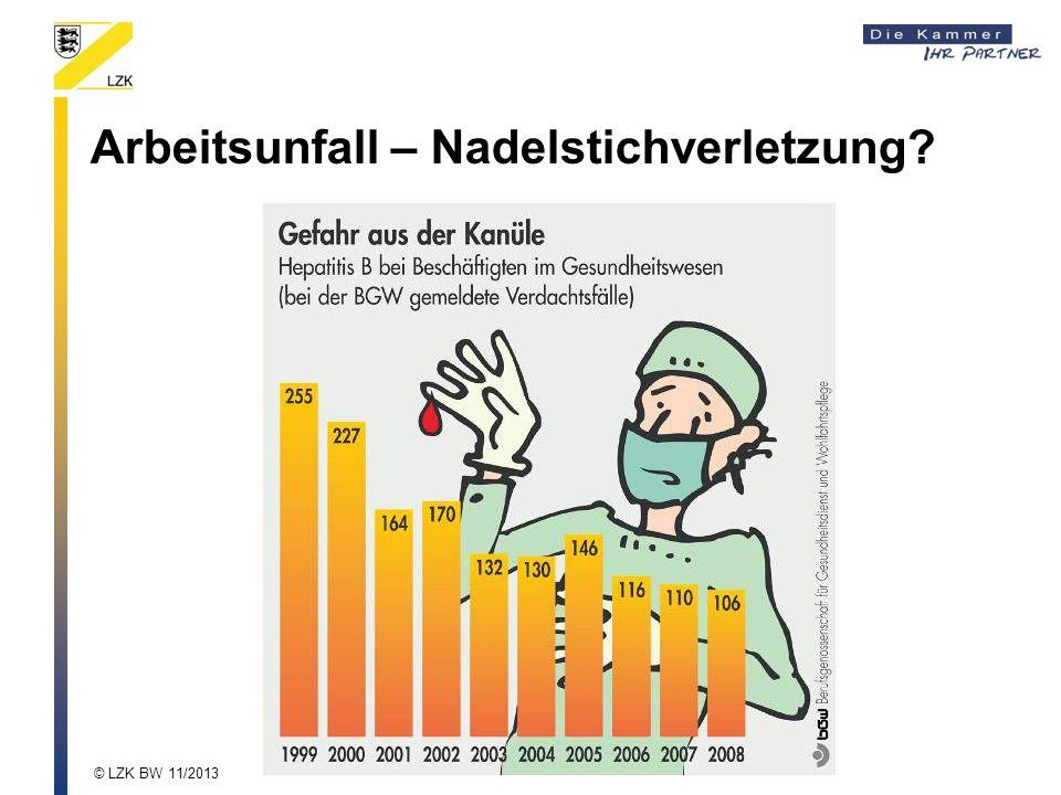 Arbeitsunfall – Nadelstichverletzung? © LZK BW 11/2013
