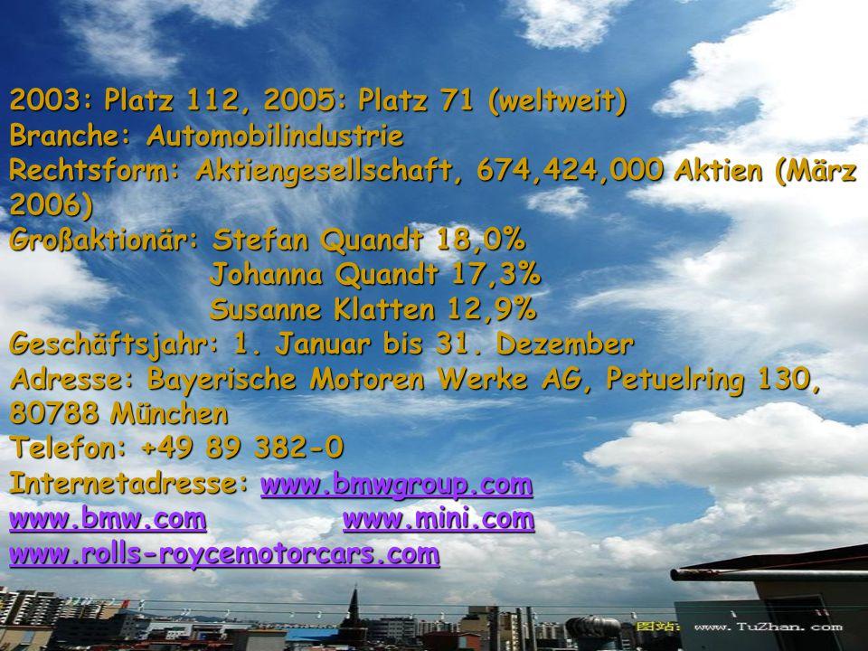 2003: Platz 112, 2005: Platz 71 (weltweit) Branche: Automobilindustrie Rechtsform: Aktiengesellschaft, 674,424,000 Aktien (März 2006) Großaktionär: St