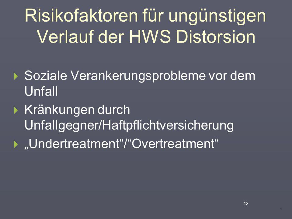 """HWS-Distorsion (""""Schleudertrauma"""")  Prognose – prinzipiell günstig  Dauerhafte Rückbildung der Beschwerden innerhalb von Tagen bis Wochen  Keine Da"""