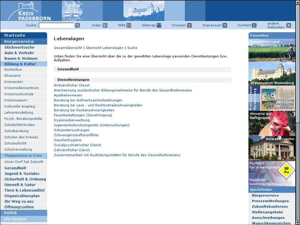 Kreis Paderborn