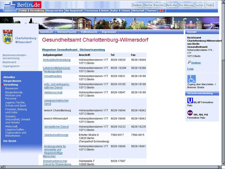 Berlin - Charlottenburg/Wilmerdorf