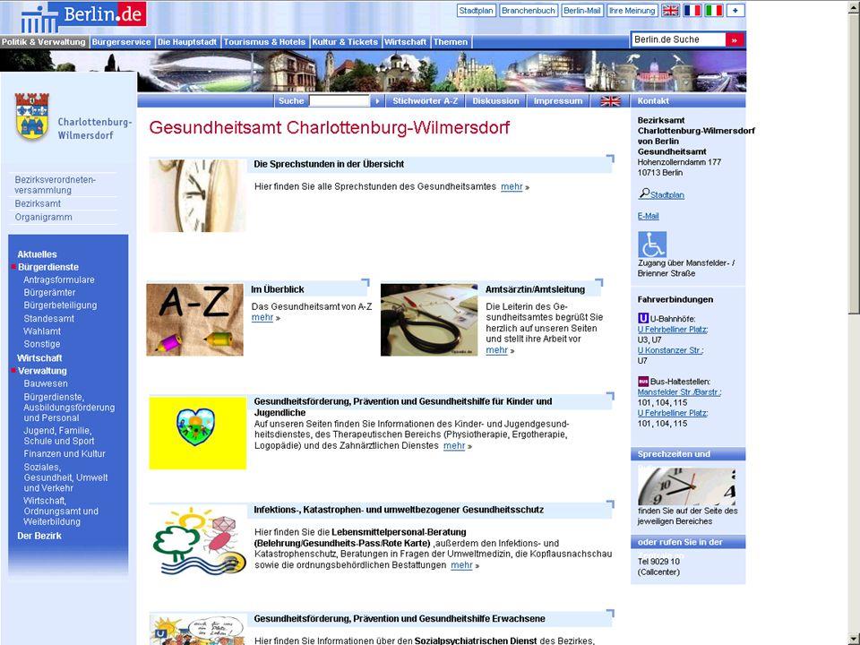 Landkreis Berlin-Charlottenburg