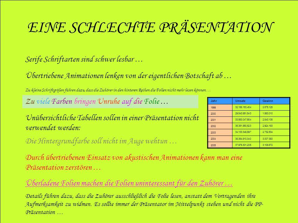 Serife Schriftarten sind schwer lesbar … Zu kleine Schriftgrößen führen dazu, dass die Zuhörer in den hinteren Reihen die Folien nicht mehr lesen können … Übertriebene Animationen lenken von der eigentlichen Botschaft ab … EINE SCHLECHTE PRÄSENTATION Zu viele Farben bringen Unruhe auf die Folie … Unübersichtliche Tabellen sollen in einer Präsentation nicht verwendet werden: JahrUmsatzGewinn 1999 32.158.153,4542.575.125 2000 29.543.851,5431.583.010 2001 33.583.047,6542.843.135 2002 35.351.850,5232.924.183 2003 34.133.348,8972.732.534 2004 38.354.810,3403.007.383 2005 37.976.301,2353.108.672 Die Hintergrundfarbe soll nicht im Auge wehtun … Durch übertriebenen Einsatz von akustischen Animationen kann man eine Präsentation zerstören … Überladene Folien machen die Folien uninteressant für den Zuhörer … Details führen dazu, dass die Zuhörer ausschließlich die Folie lesen, anstatt dem Vortragenden ihre Aufmerksamkeit zu widmen.