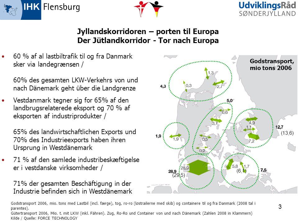 (29,5) (6,1) (13,6) 3 Jyllandskorridoren – porten til Europa Der Jütlandkorridor - Tor nach Europa •60 % af al lastbiltrafik til og fra Danmark sker v