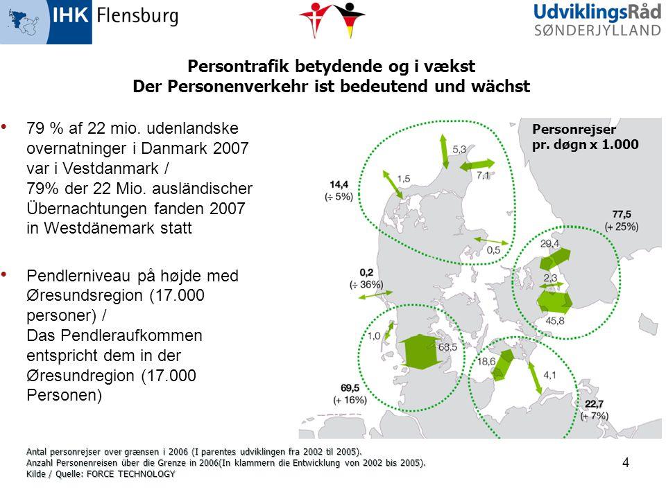 5 Fortsat trafikvækst giver pres på Jyllandskorridor Weiteres Verkehrswachstum bringt den Jütlandkorridor unter Druck •Fra 2001 til 2008 er vejtrafikken på den sønderjyske motorvej ved Frøslev vokset med 45 % / Von 2001 bis 2008 stieg der Strassenverkehr auf der E45/A7 bei Frøslev um 45% an •Transportministeriet forventer en fordobling af lastbiltrafikken på den Sønderjyske motorvej fra 2005 til 2025 / Das Transportministerium erwartet eine Verdoppelung des LKW-Verkehrs auf der E45/A7 zwischen 2005 und 2025 Kilde / Quelle: FORCE TECHNOLOGY Indeks 100 = 2001