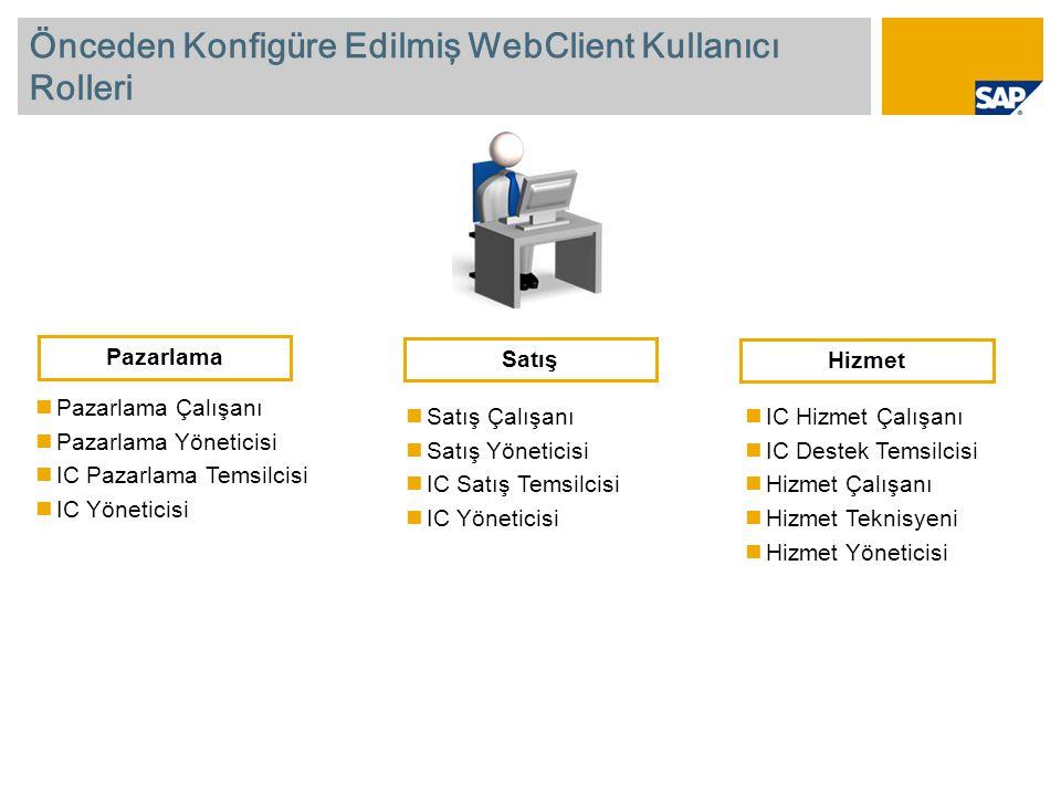 Önceden Konfigüre Edilmiş WebClient Kullanıcı Rolleri  Pazarlama Çalışanı  Pazarlama Yöneticisi  IC Pazarlama Temsilcisi  IC Yöneticisi  Satış Çalışanı  Satış Yöneticisi  IC Satış Temsilcisi  IC Yöneticisi Pazarlama Satış  IC Hizmet Çalışanı  IC Destek Temsilcisi  Hizmet Çalışanı  Hizmet Teknisyeni  Hizmet Yöneticisi Hizmet