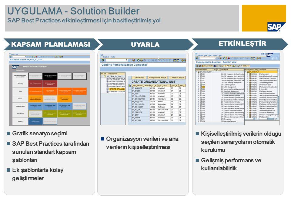 UYGULAMA - Solution Builder SAP Best Practices etkinleştirmesi için basitleştirilmiş yol KAPSAM PLANLAMASI ETKİNLEŞTİR UYARLA  Grafik senaryo seçimi  SAP Best Practices tarafından sunulan standart kapsam şablonları  Ek şablonlarla kolay geliştirmeler  Organizasyon verileri ve ana verilerin kişiselleştirilmesi  Kişiselleştirilmiş verilerin olduğu seçilen senaryoların otomatik kurulumu  Gelişmiş performans ve kullanılabilirlik