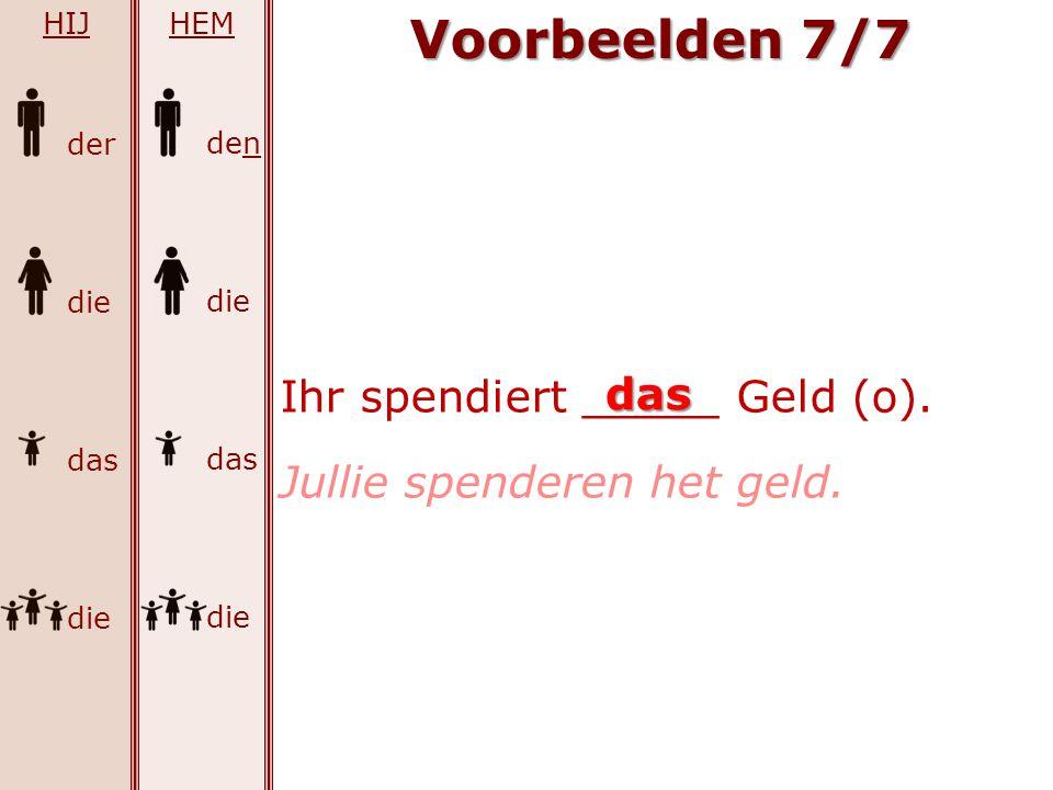 der die das die Voorbeelden 7/7 HIJ den die das die HEM Ihr spendiert _____ Geld (o). das Jullie spenderen het geld.