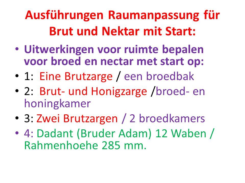Ausführungen Raumanpassung für Brut und Nektar mit Start: Uitwerkingen voor ruimte bepalen voor broed en nectar met start op: 1: Eine Brutzarge / een