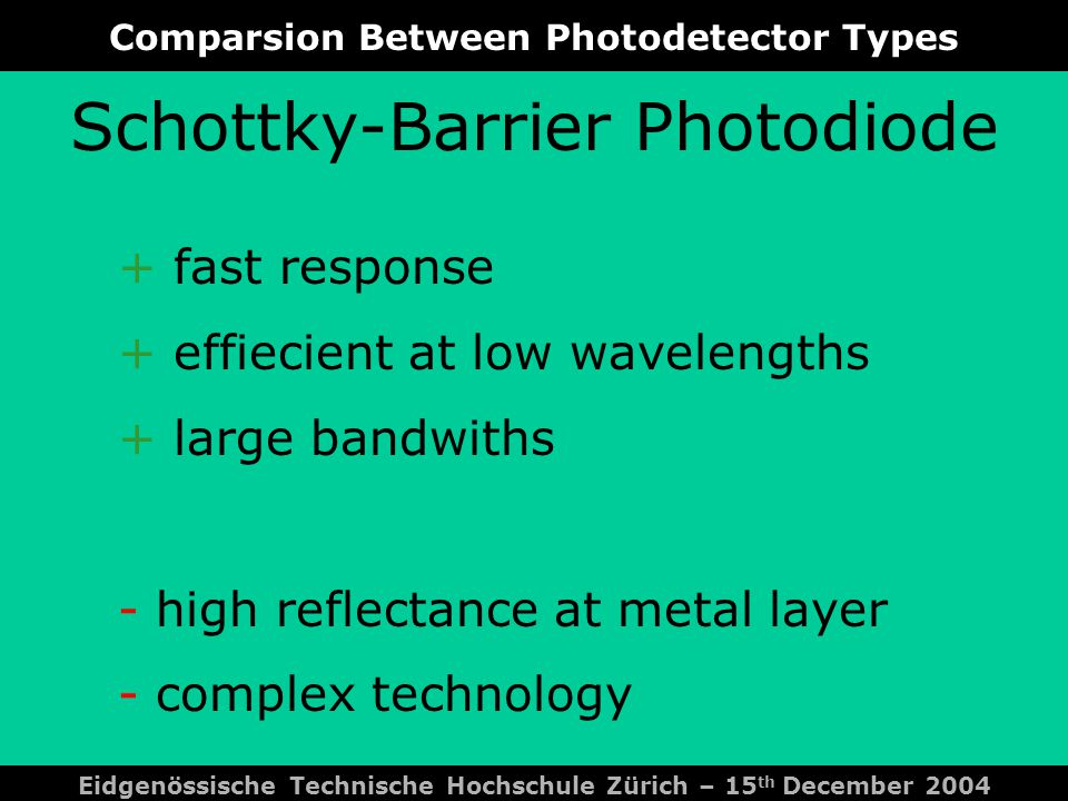 Comparsion Between Photodetector Types Eidgenössische Technische Hochschule Zürich – 15 th December 2004 Schottky-Barrier Photodiode + fast response + effiecient at low wavelengths + large bandwiths - high reflectance at metal layer - complex technology