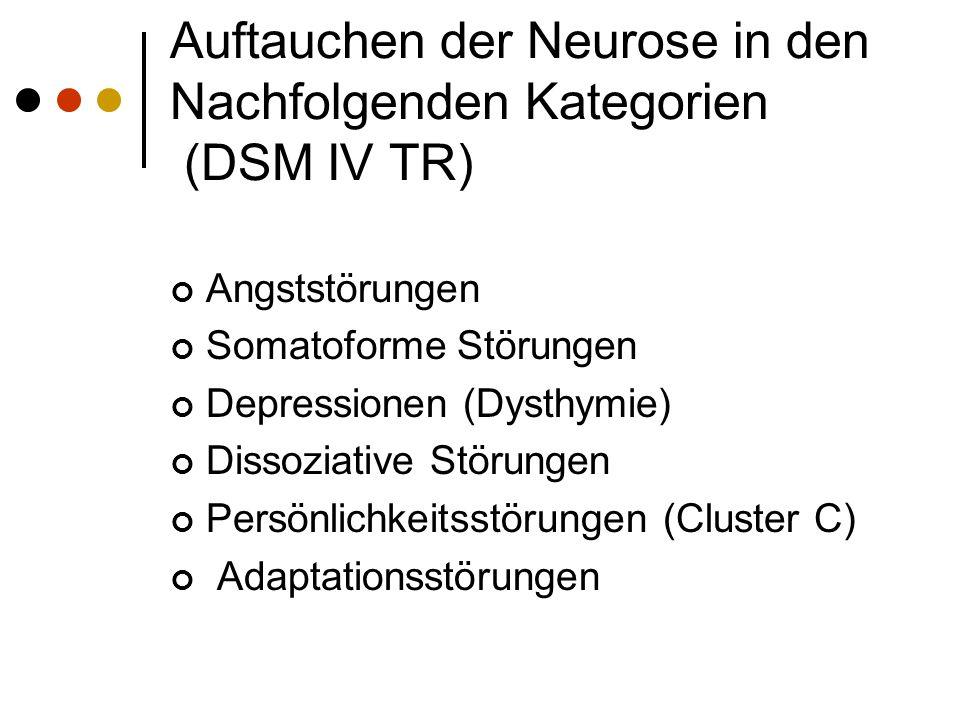 Auftauchen der Neurose in den Nachfolgenden Kategorien (DSM IV TR) Angststörungen Somatoforme Störungen Depressionen (Dysthymie) Dissoziative Störungen Persönlichkeitsstörungen (Cluster C) Adaptationsstörungen