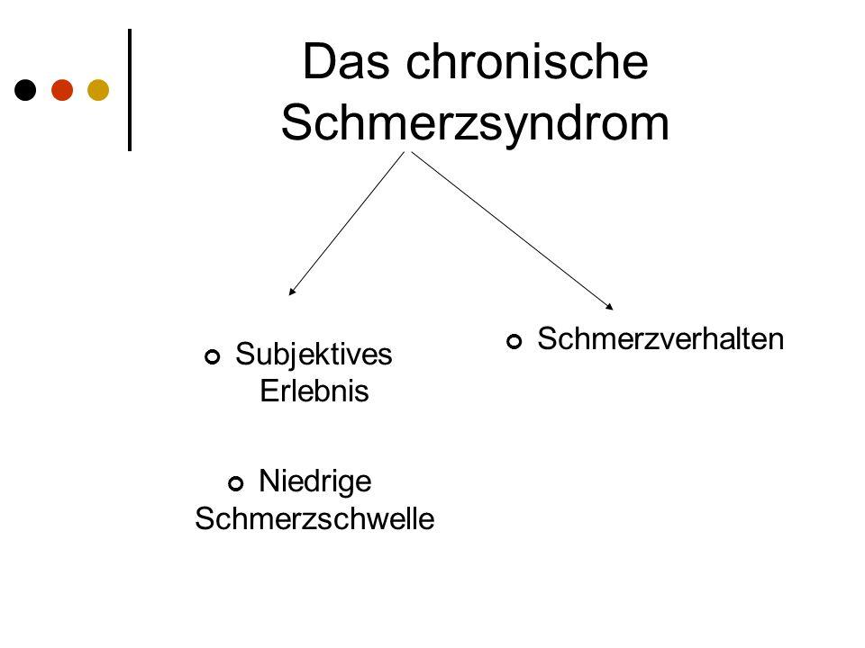 Das chronische Schmerzsyndrom Subjektives Erlebnis Niedrige Schmerzschwelle Schmerzverhalten