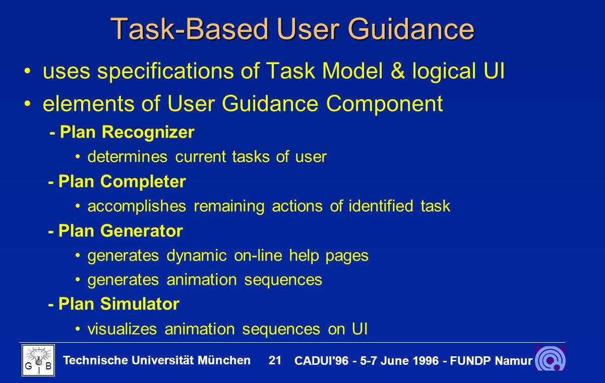 Technische Universität München 21 CADUI'96 - 5-7 June 1996 - FUNDP Namur G B I Task-Based User Guidance uses specifications of Task Model & logical UI